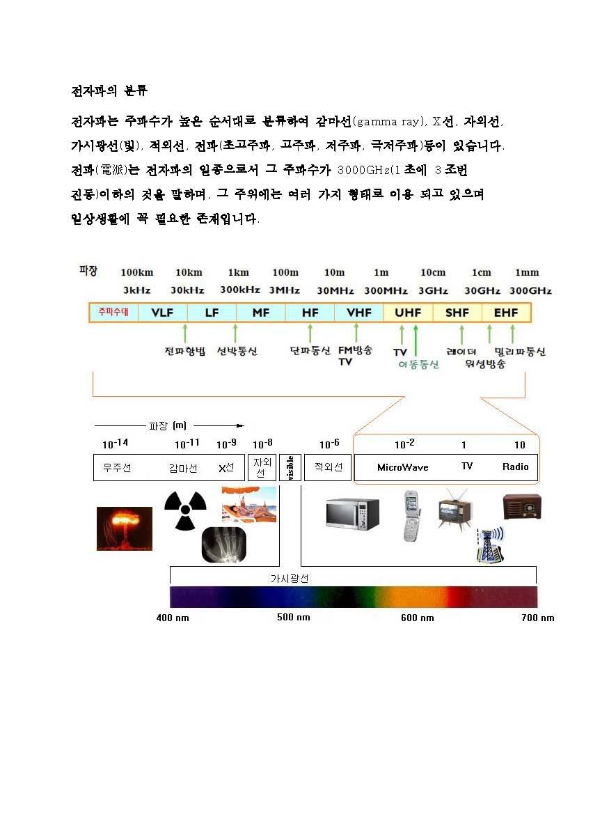 전자파란_페이지_3.jpg
