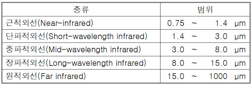 원적외선 첨부1.png